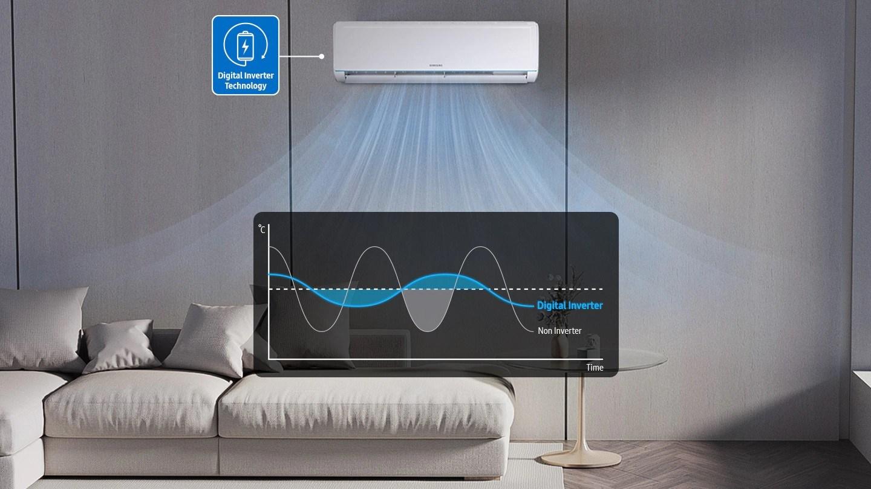 klimatyzator Samsung AR35
