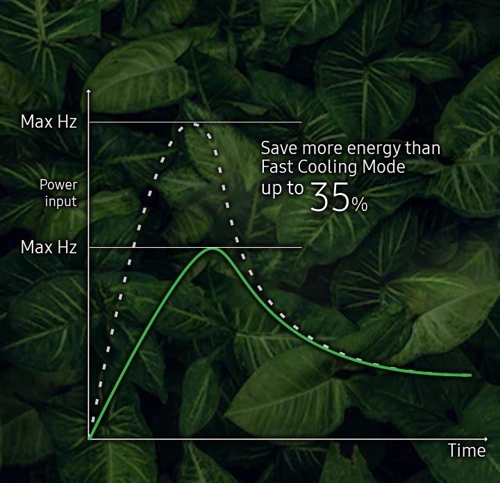 Samsung Wind-Free AVANT klimatyzatory