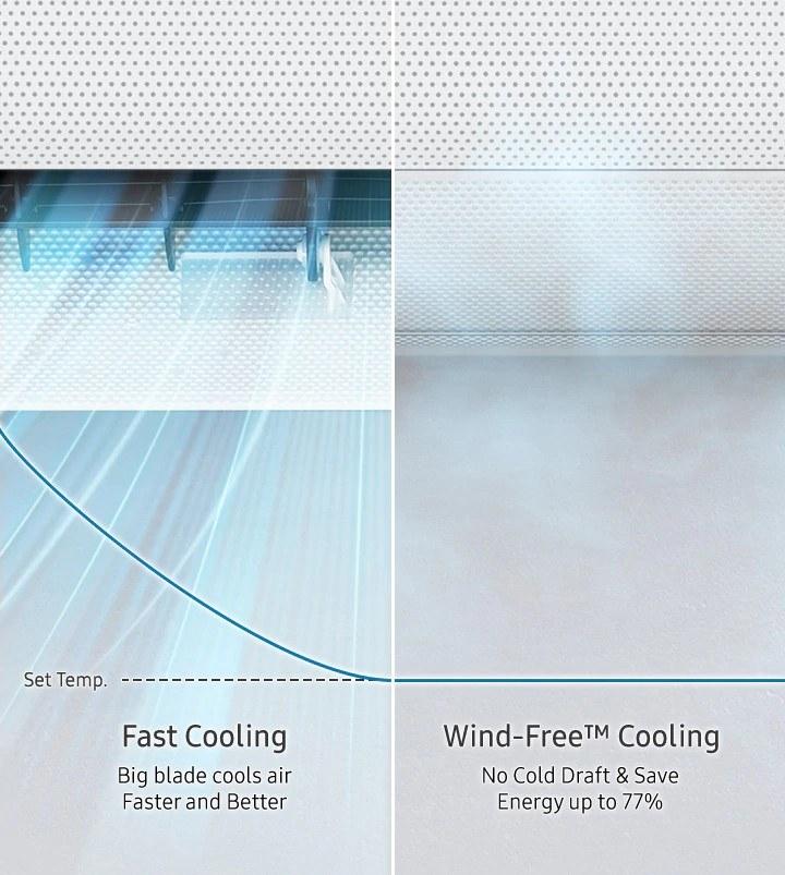 Samsung Wind-Free COMFORT klimatyzator do domu