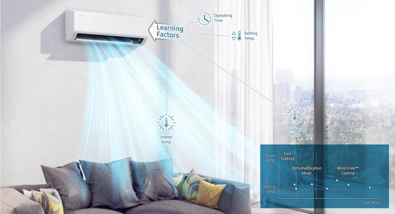 klimatyzatory domowe Samsung Wind-Free COMFORT