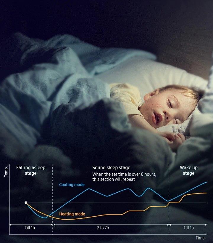 klimatyzacja do domu Samsung Wind-Free COMFORT