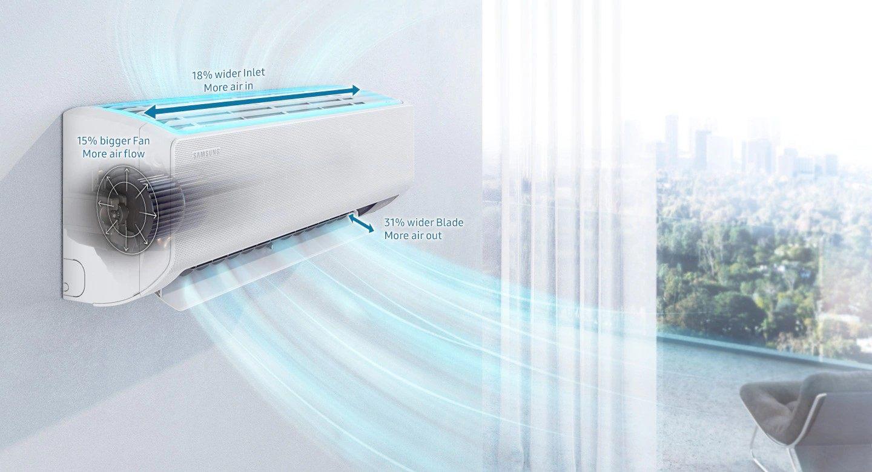 klimatyzacja do mieszkania Samsung Wind-Free COMFORT