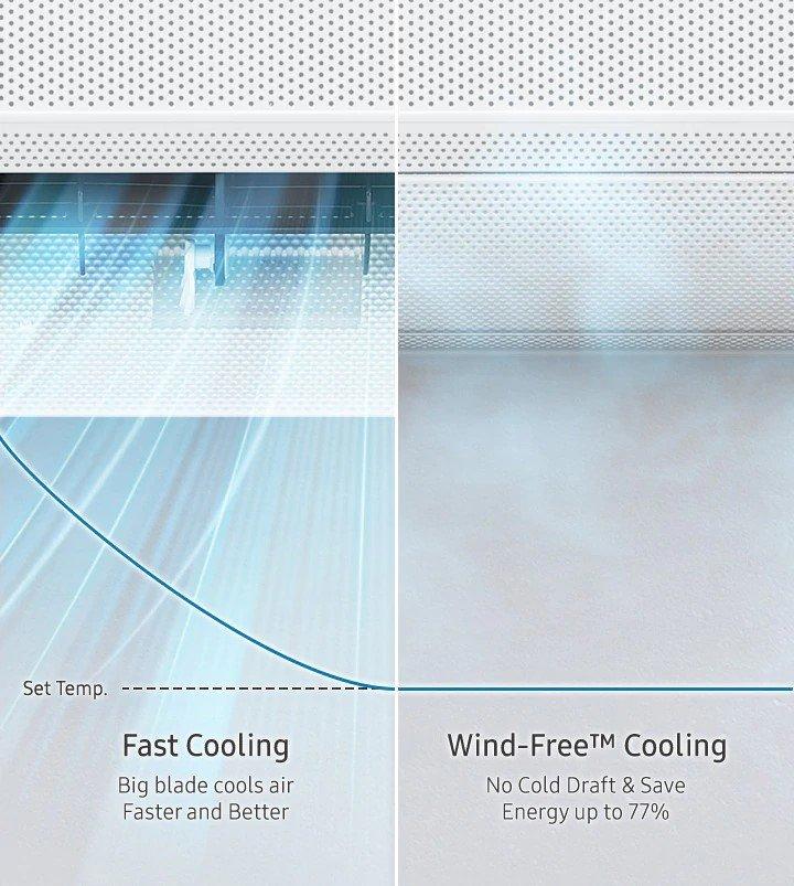 Samsung seria Wind-Free ELITE