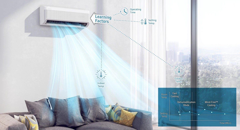klimatyzatory Samsung serii Wind-Free ELITE