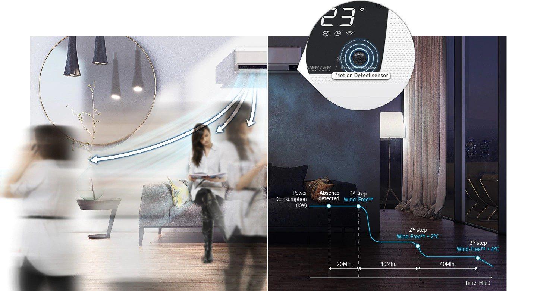 Samsung Wind-Free ELITE klimatyzator do domu