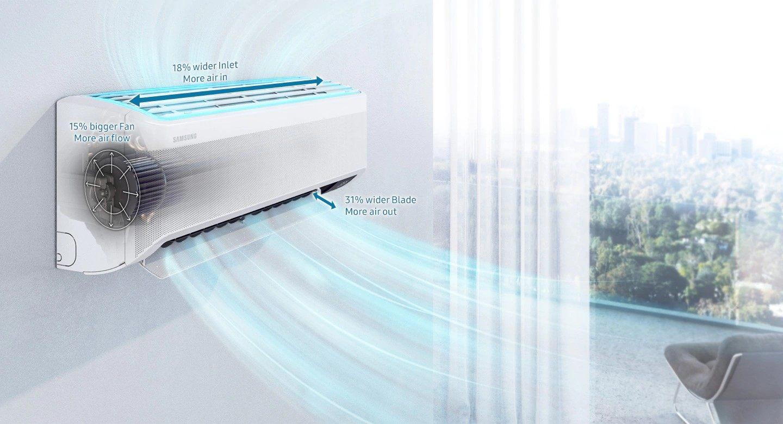 klimatyzator do domu Samsung Wind-Free ELITE