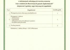 Akademia Urzędu Dozoru Technicznego